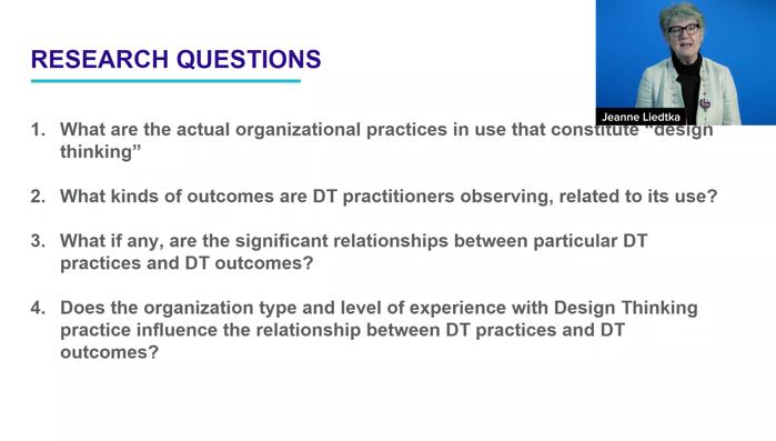 researchquestionsdesignthinking