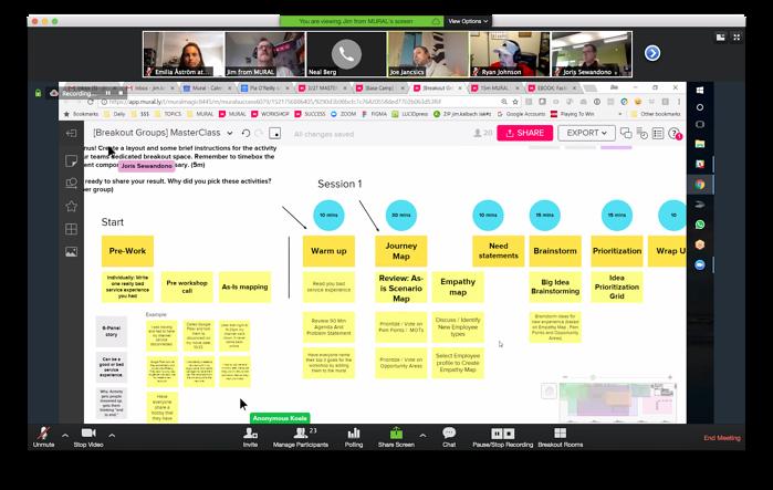 digital collaboration zoom MURAL