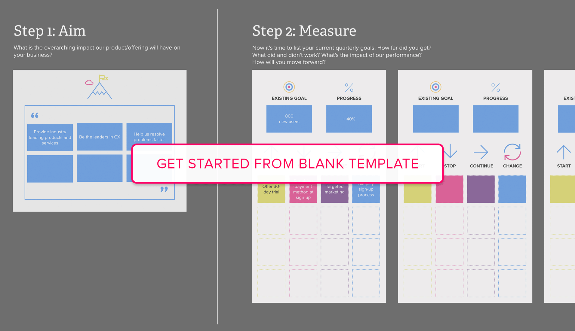 Get started from blank template