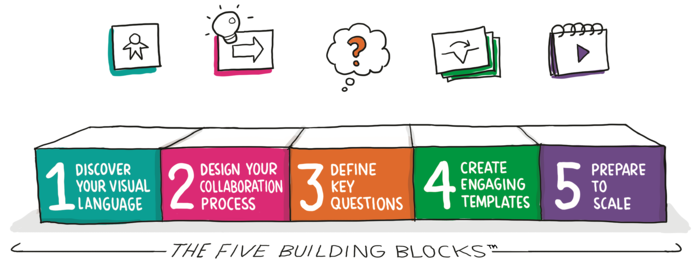 5buildingblocks