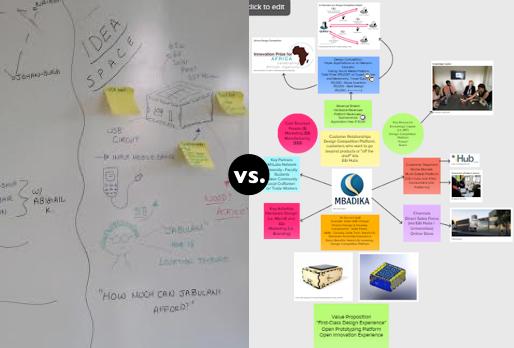 Analog vs. Mural.ly