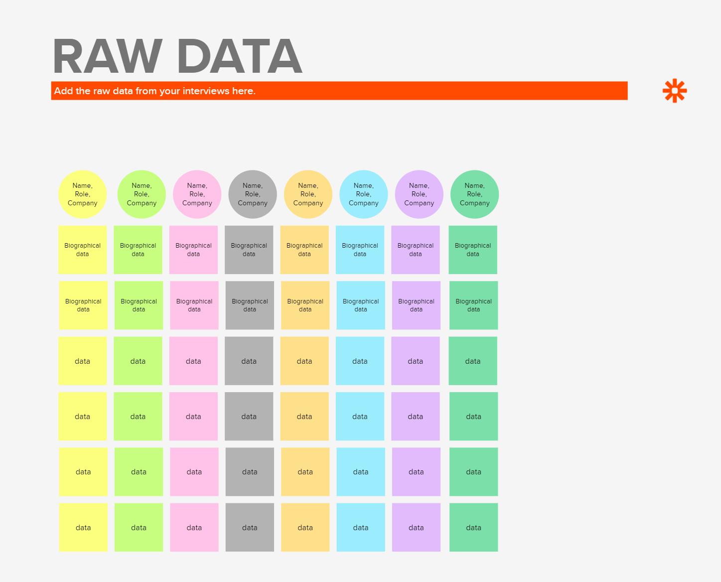 Raw data template in MURAL