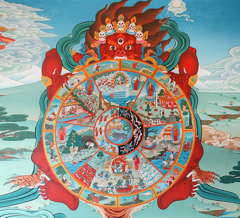 La roue de la vie, le Samsara