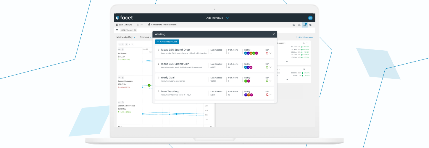 Monitor Revenue and Increase ROI with Facet Alerts