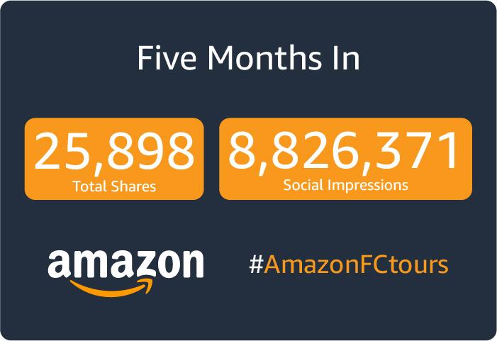 Amazon Case study results