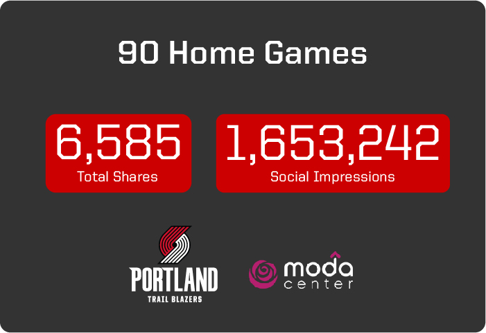 Portland Trail Blazers photo booth results