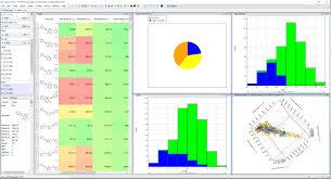 Dotmatics-Vortex--Visiualization-Example