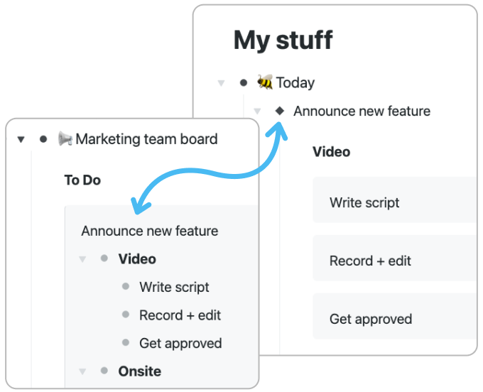 Workflowy boards showing how to collaborate with other people using the built-in share options.