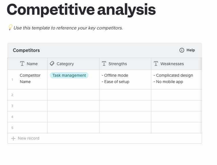 Comptetitive Analysis Template