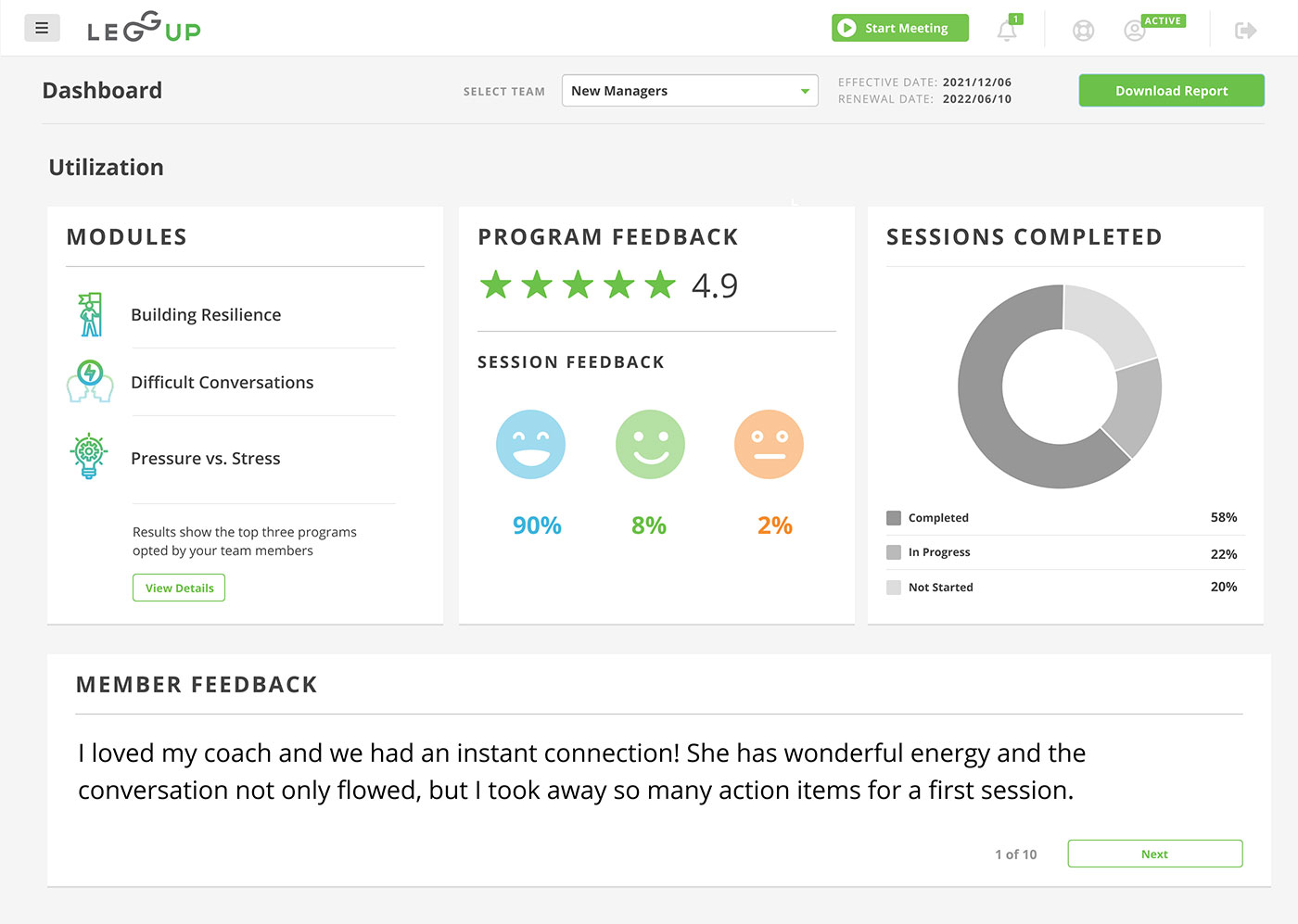 Example of our leadership dashboard showing employee progress, most popular coaching topics, and aggregated growth
