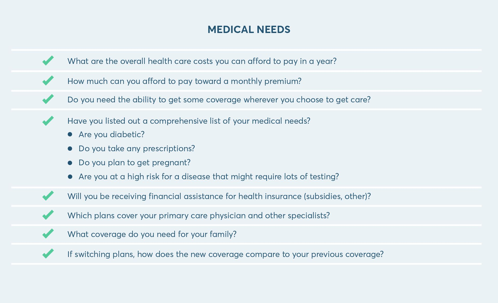 MEDICAL-NEEDS-