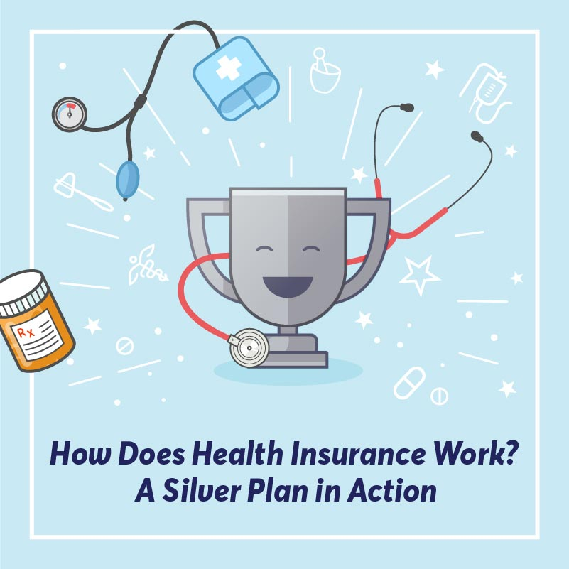 Here are some real life examples of what you will pay vs. what your insurance will if you have a standard silver plan