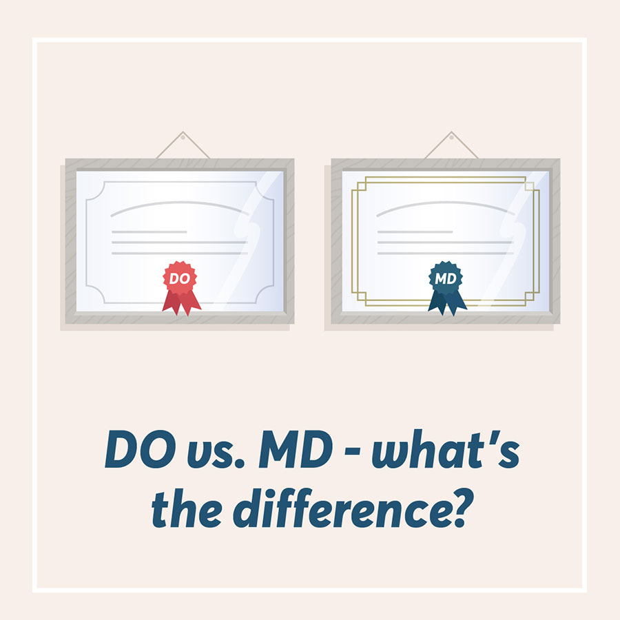 Learn the difference between Osteopathic Doctors and Medical Doctors here