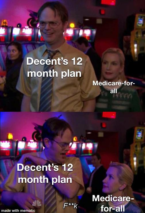 The best laid 12 month plans...