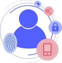 Identity and Access Management Plans and Practices