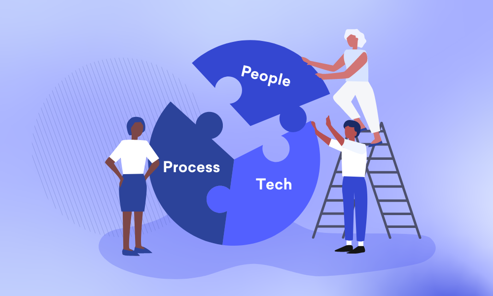 3 cybersecurity fundamentals: people, process, technology