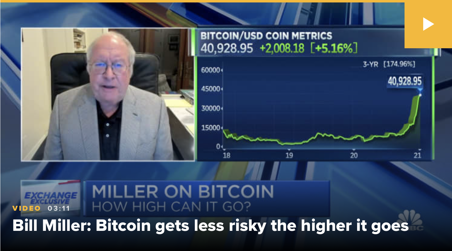 Bill Miller says bitcoin becomes less risky the higher the price goes