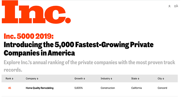 inc 500 article