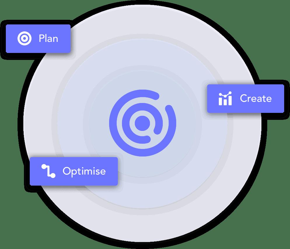 Approach plan create optimise