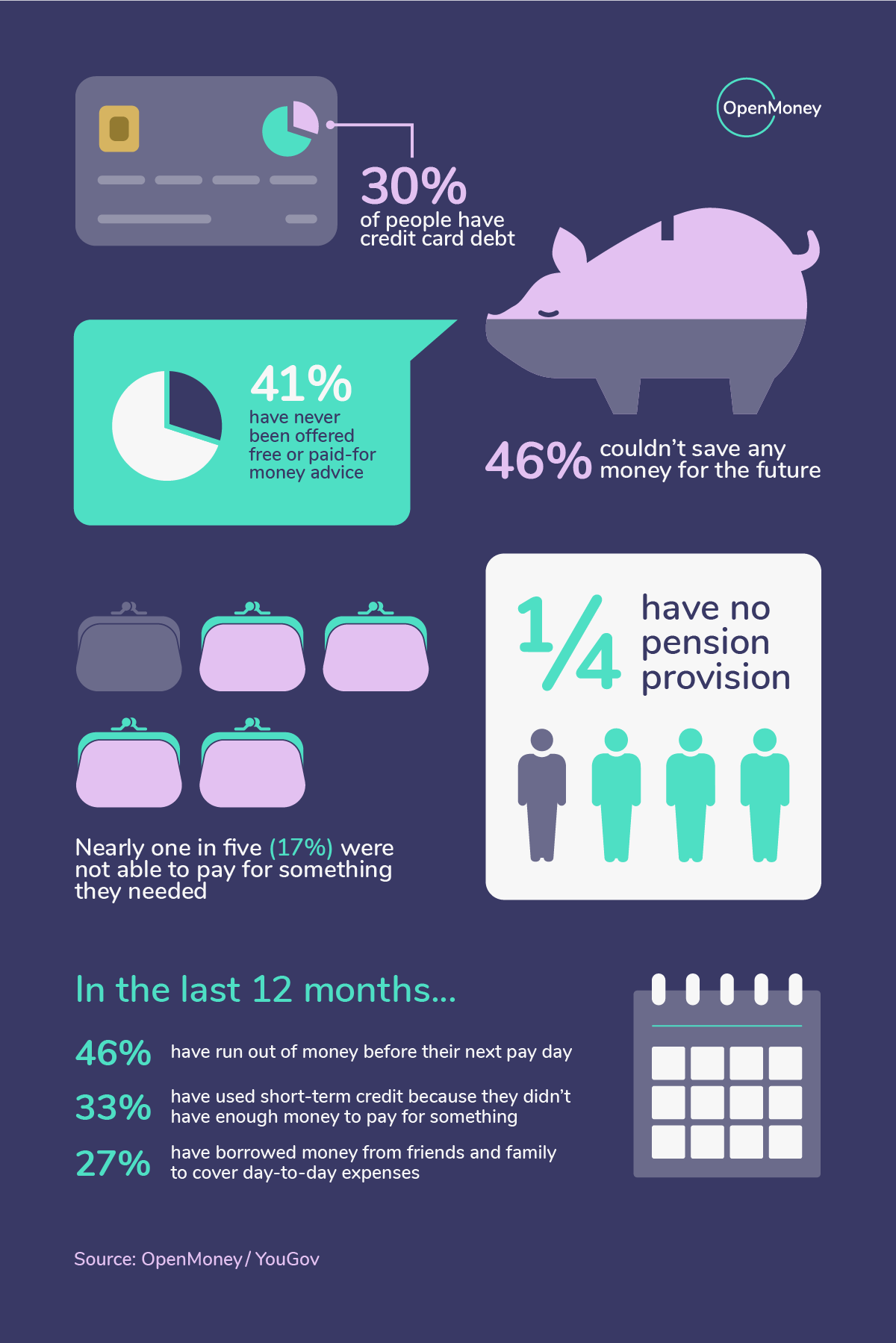 Advice infographic (1)