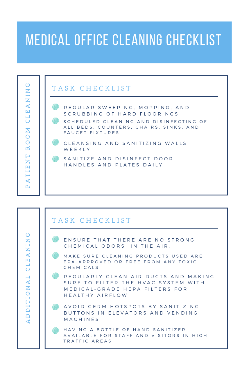 luce office medical office cleaning checklist 2