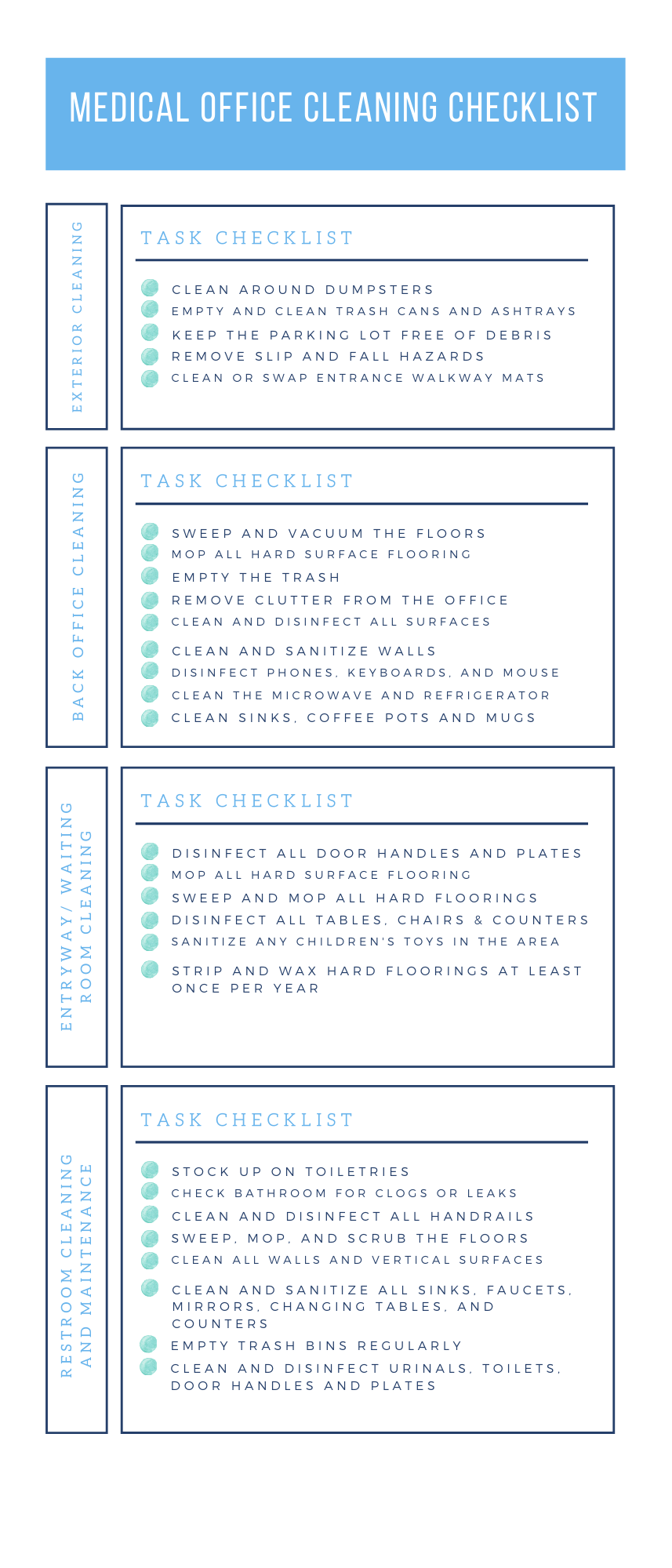 luce office medical office cleaning checklist 1