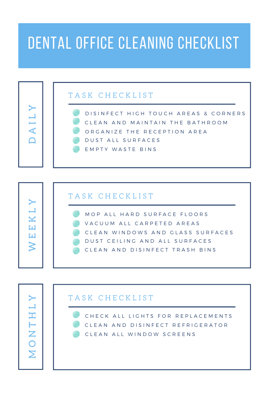 daily, weekly and monthly dental office cleaning checklist by luce office
