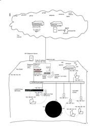Network configuration Relearn 2014