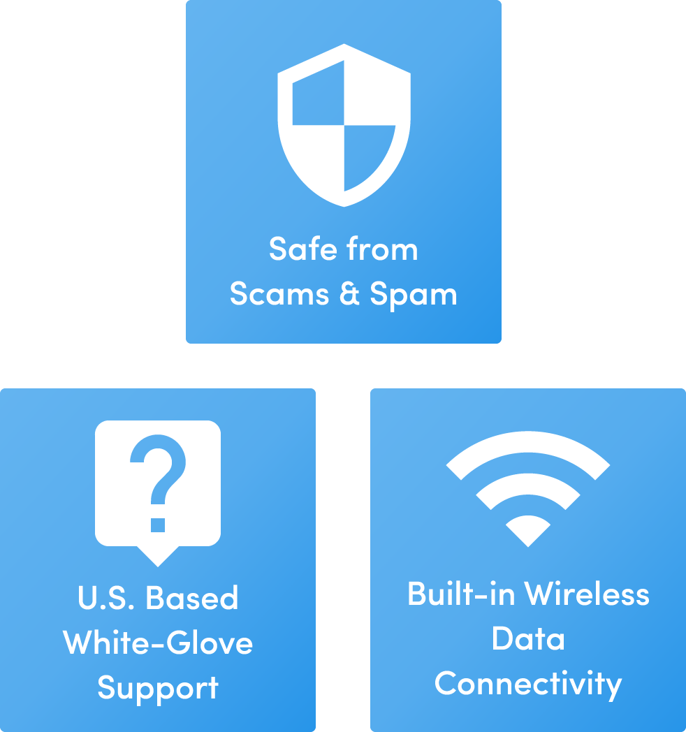 Security Help and WiFi icons