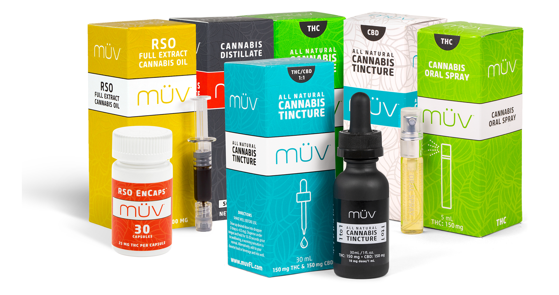 Cannabis Oral Products