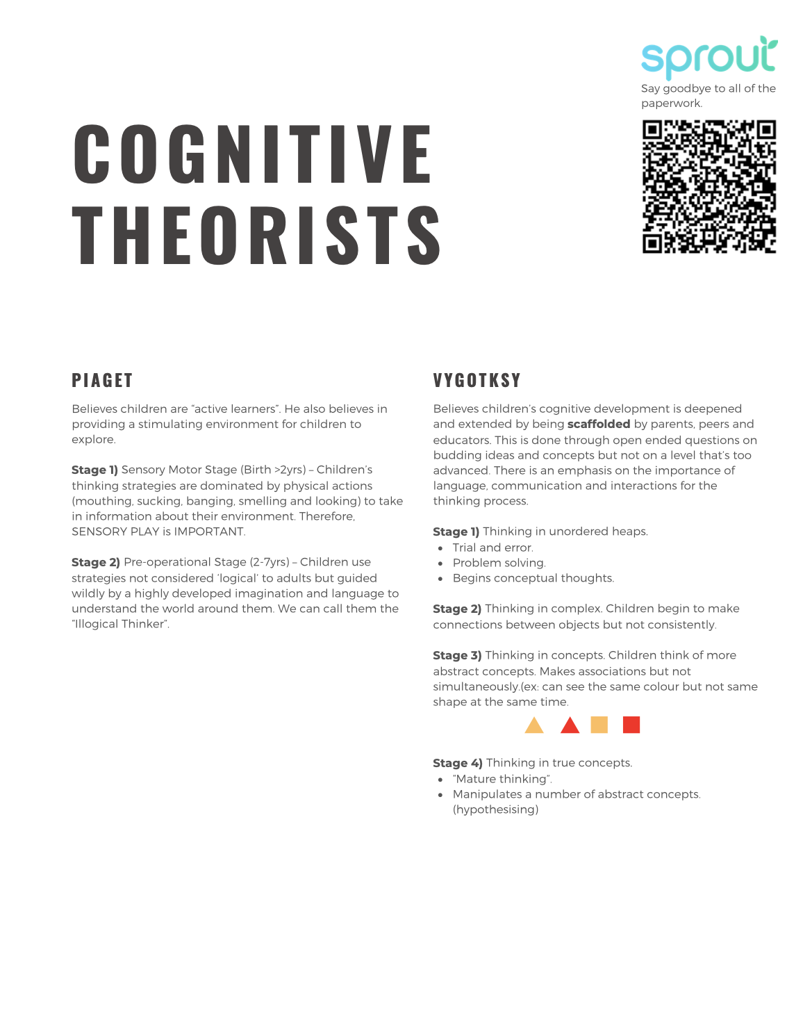 Theorists in early education; cognitive theorists