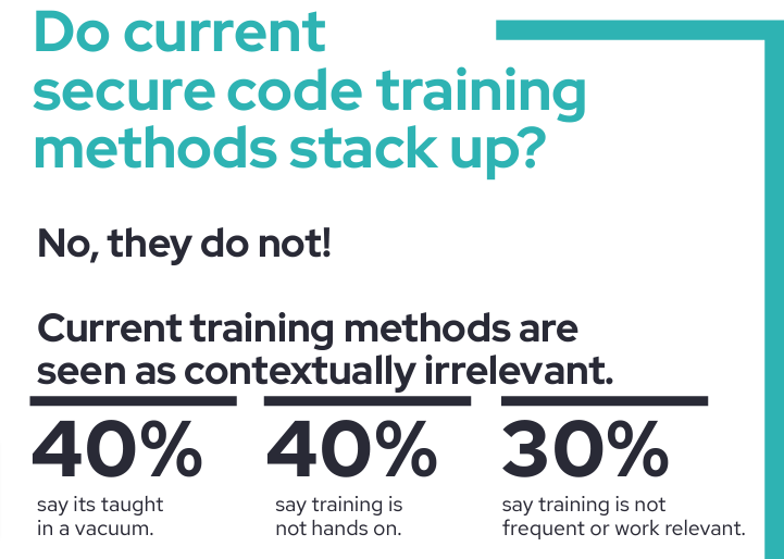 Current secure code training, that companies provide does not stack up.