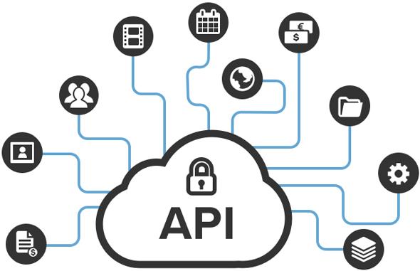 API image