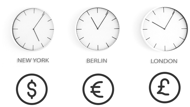 world clock and currency image