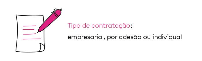 Tipos de contratação de plano de saúde: plano empresarial, por adesão ou individual