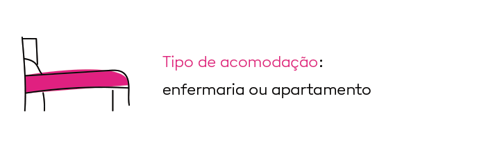 Tipo de acomodação: enfermaria ou apartamento
