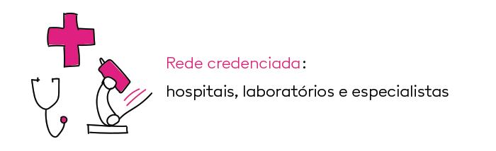 Rede credenciada: hospitais, laboratórios e especialistas