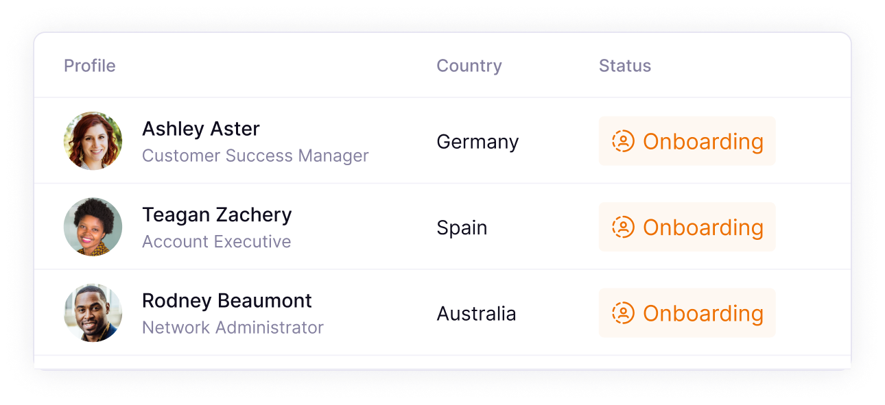 View of Panther's employee dashboard, with three new employees onboarding the company.