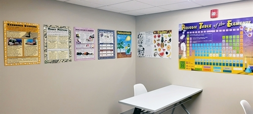 Small classroom with tables and chairs, science themed posters on the wall.
