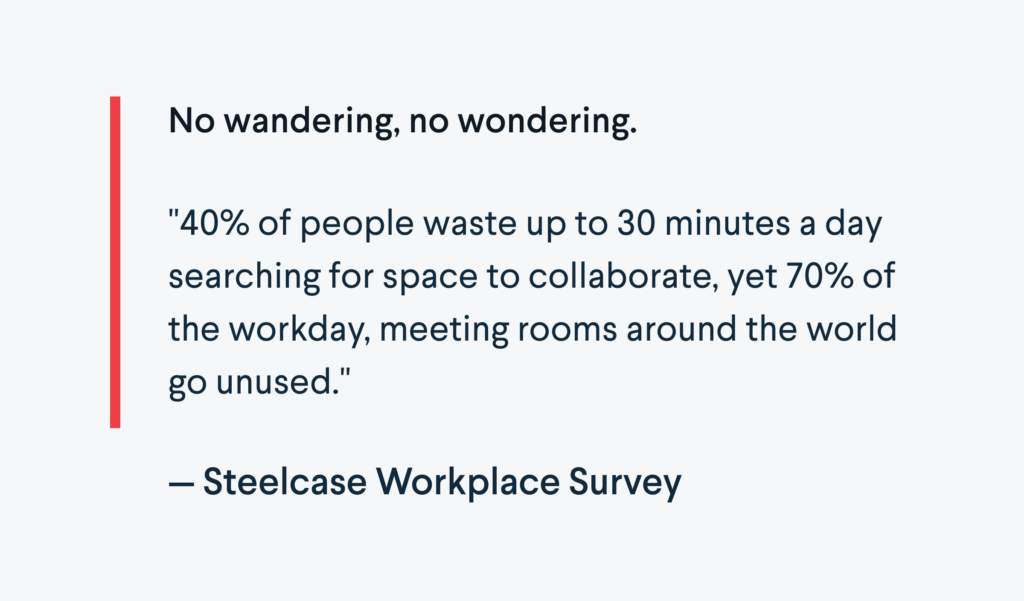 Steelcase stat showing people waste time looking for a place to meet in the office