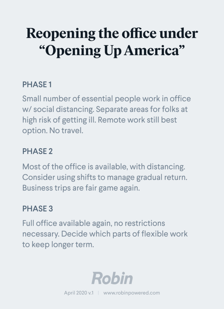 How reopening the economy in the wake of coronavirus will affect the workplace