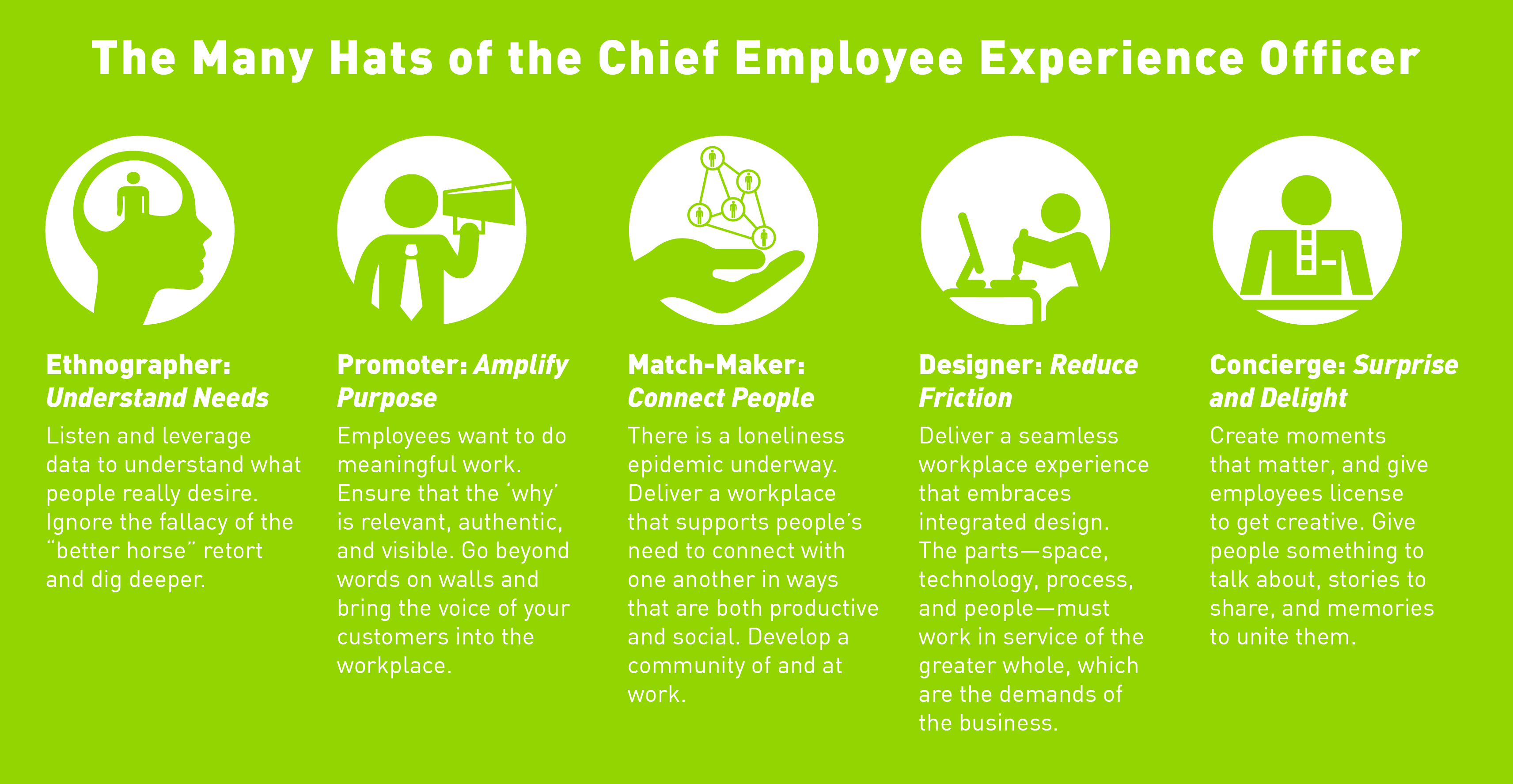 Responsibilities of a typical chief employee experience officer