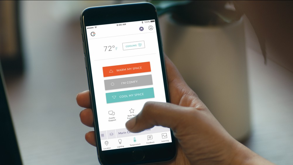 Comfy digital workplace tool future of work
