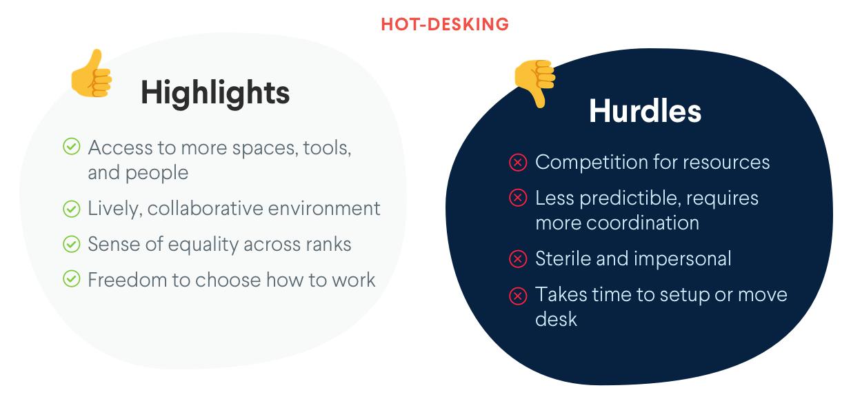 hot-desking-pros-cons-2