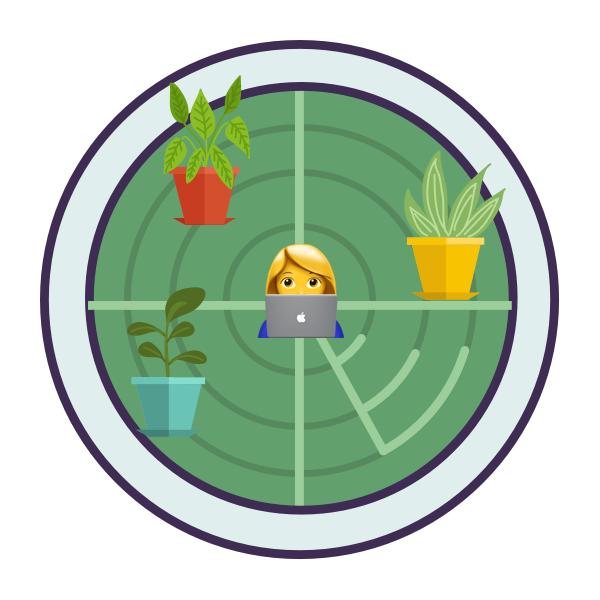 Plant radar