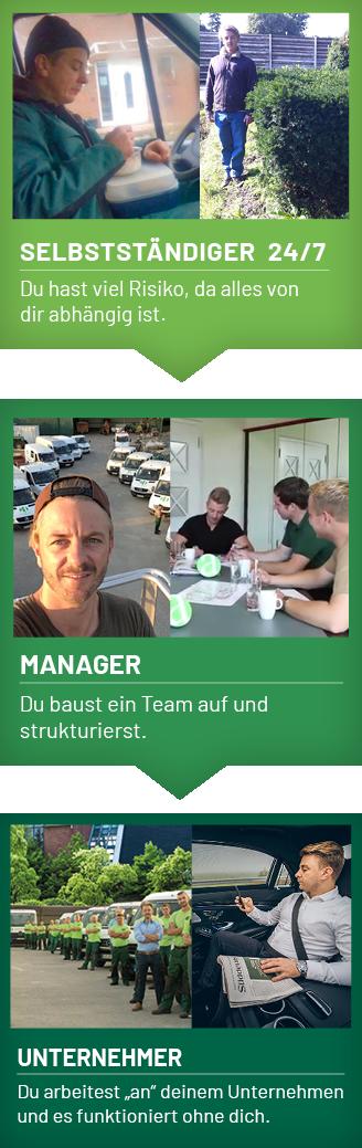 Matthias Aumann Grafik Unternehmer mobil