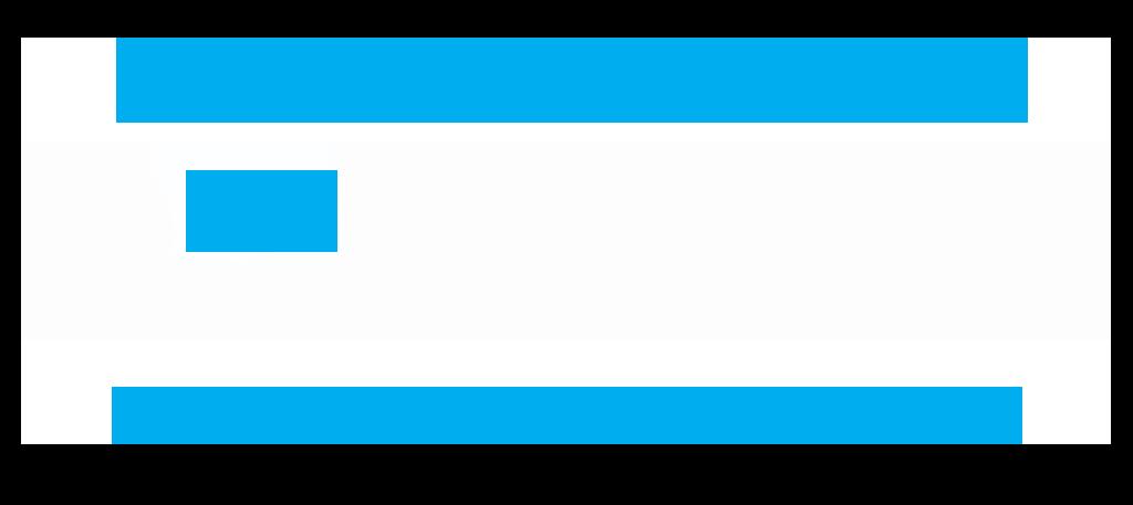 Carolinas Connect Mortgage Expo