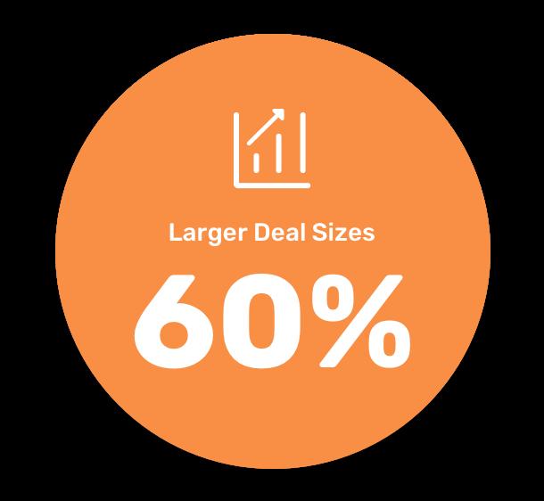 Enlyft - Microsoft Partners Deal Size