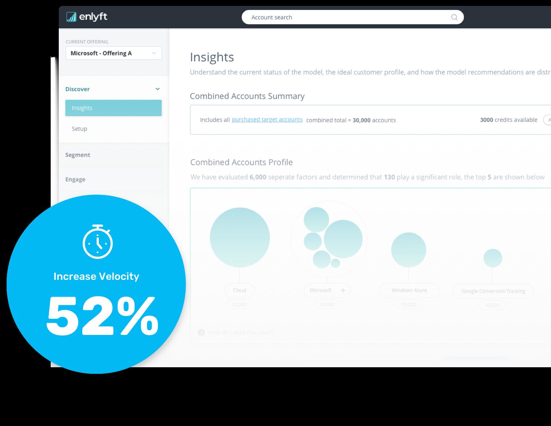Enlyft - Microsoft Partners Discover