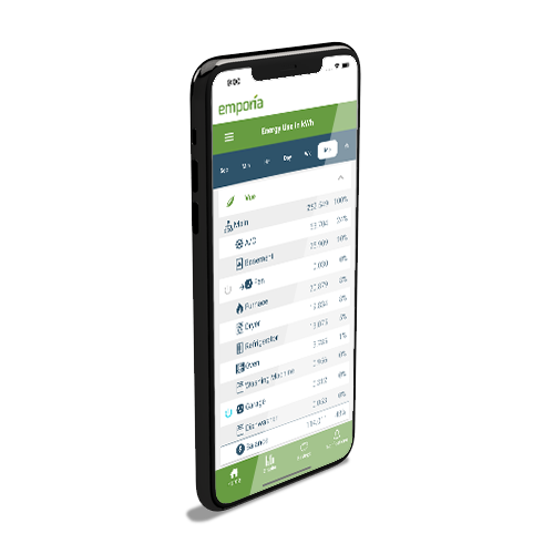 Emporia Energy Management / Emporia Mobile App